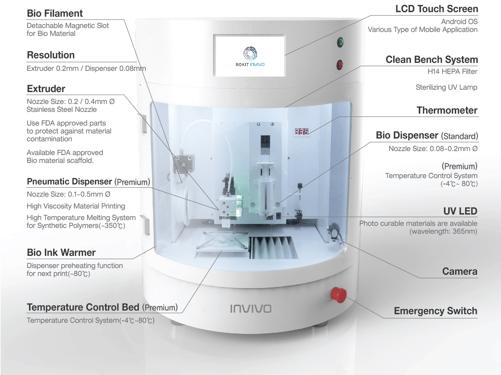 Rokit Invivo 3D Bioprinter specifications